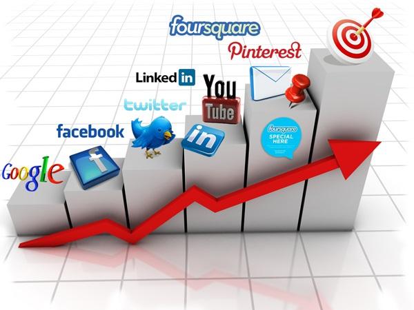 Piodio Brand & Marketing Solution