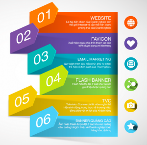 Online-Marketing-pic-300x296