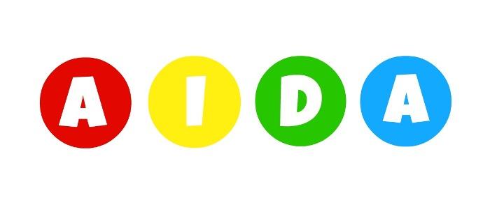 AIDA - Marketing content
