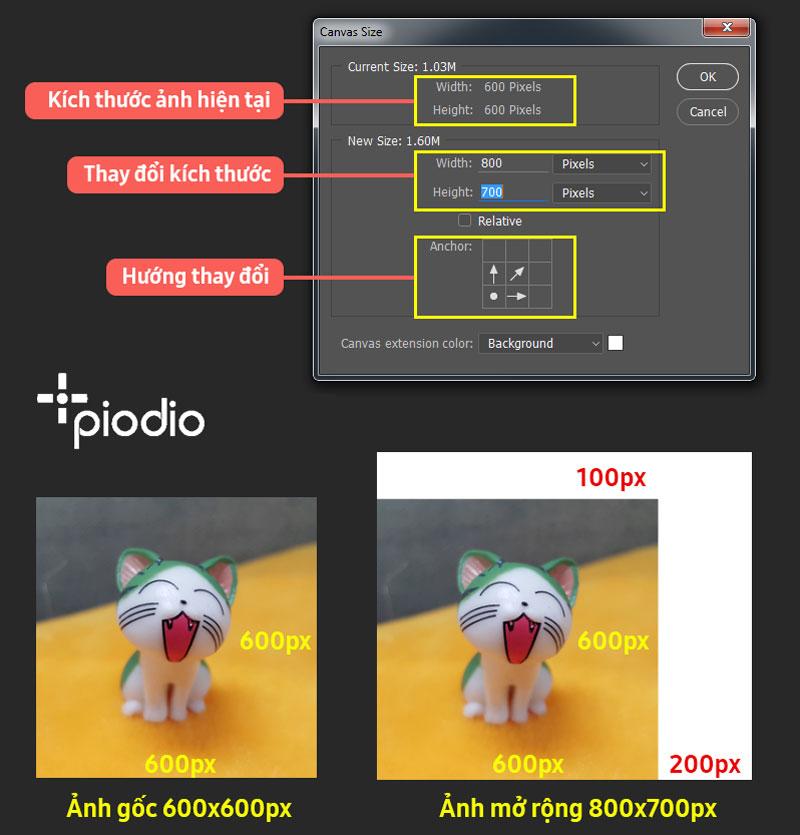 Canvals-size-option-photoshop-piodio